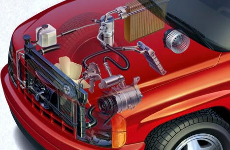 How a Car Aircon System Works | Sandgate Auto Electrics