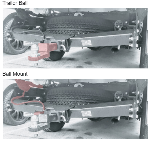 Choosing the Right Hitch