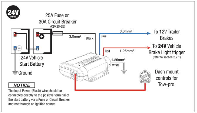 Redarc Brake Controller Wiring Diagram